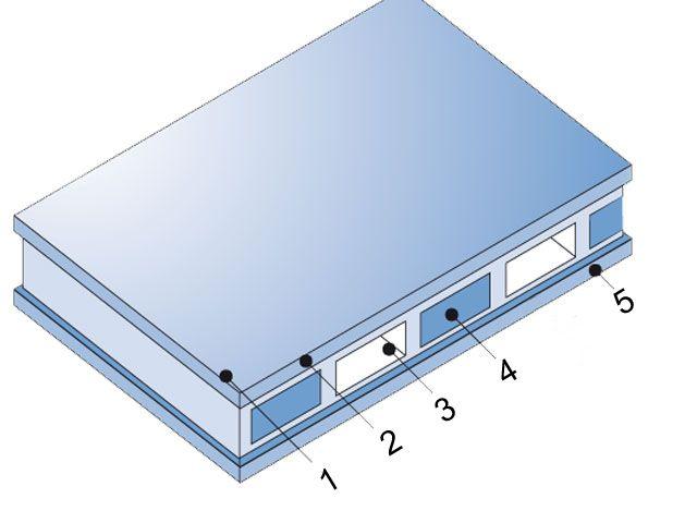 Heated veneer press with thermal oil heating (120°), Fabricated steel plate