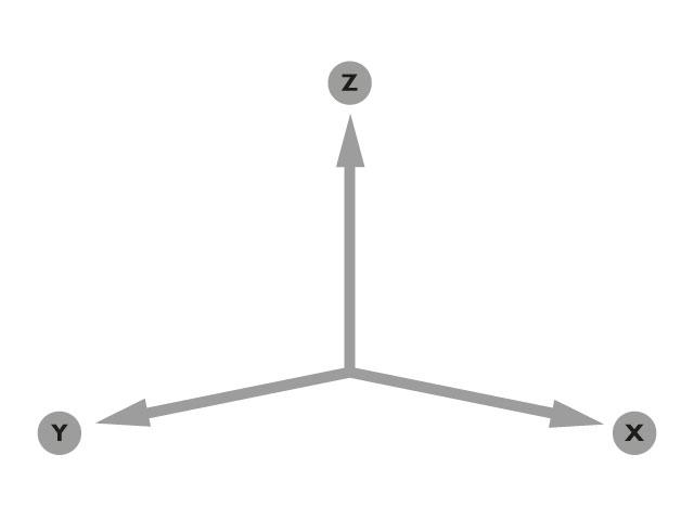 Dos diferentes dimensiones de áreas de trabajo para satisfacer requisitos particulares